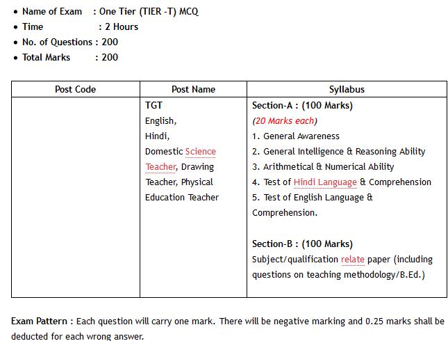 DSSB TGT PGT Previous Papers