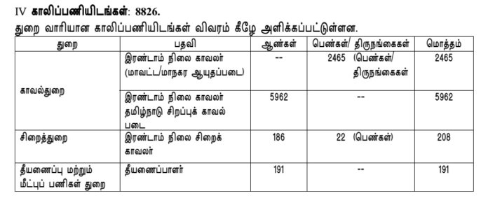 TN Police Constable Recruitment 2019 | 8826 Jail Warder