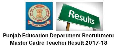 Punjab Master Cadre Teacher Result