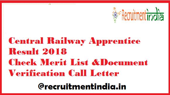 Central Railway Apprentice Result