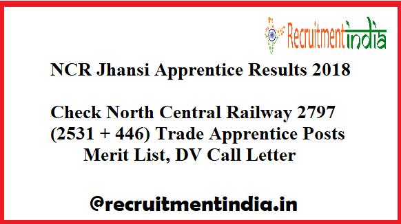 NCR Jhansi Apprentice Results
