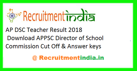 AP DSC Teacher Result