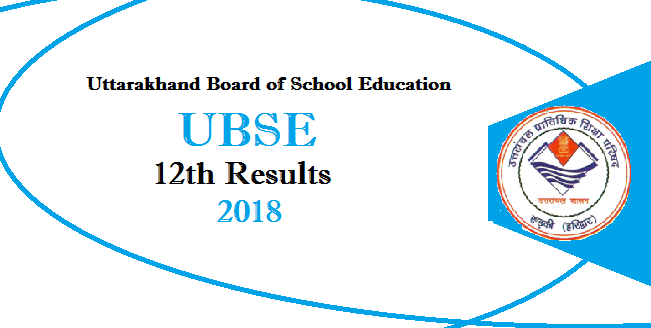 UK Board 12th Results