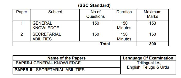 TSPSC Group 4 Syllabus 2019 Telugu | Paper 1 & 2 Exam Pattern