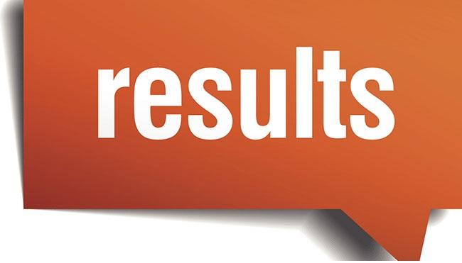 Calicut University Results 2018