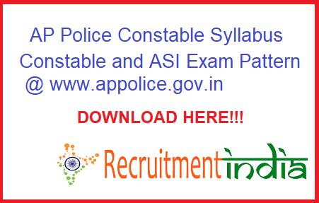 AP Police Constable Syllabus