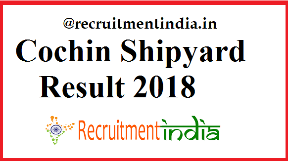 Cochin Shipyard Executive Trainee Result