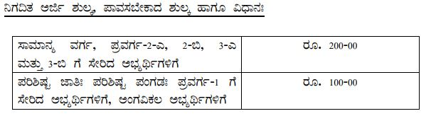 Karwar District Court Recruitment