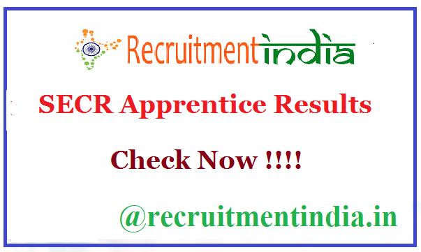 SECR Apprentice Results