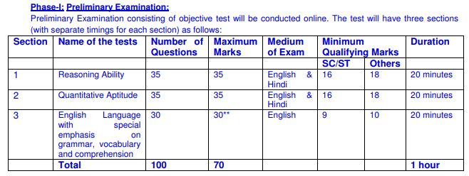 Lic Aao Previous Year Exam Paper Pdf