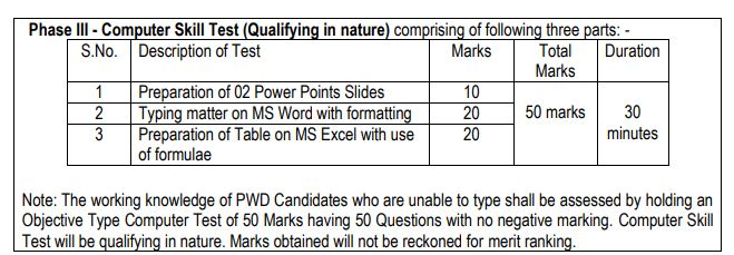 ESIC UDC Previous Papers | Steno Question Papers For All Regions