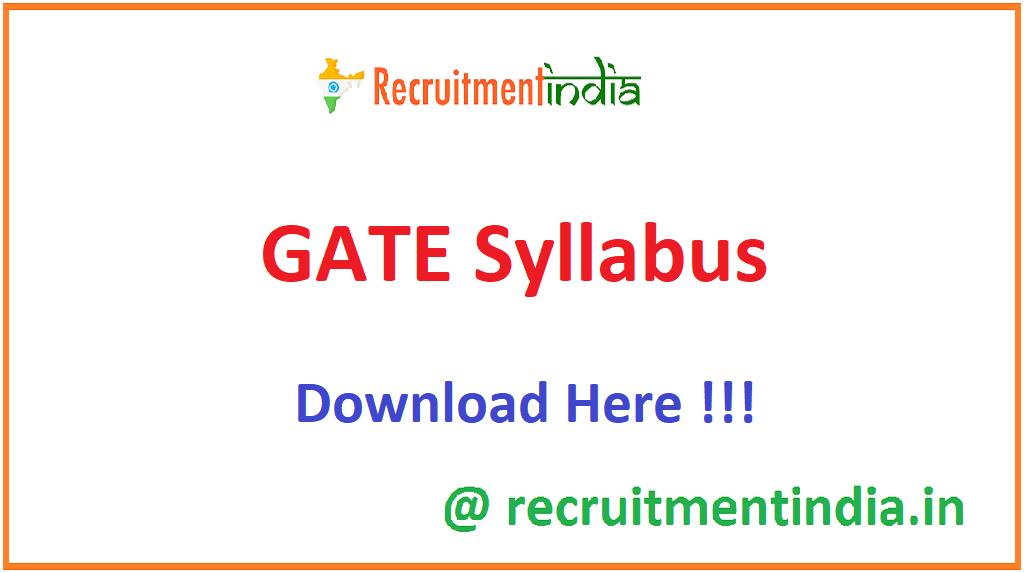 GATE 2021 Syllabus