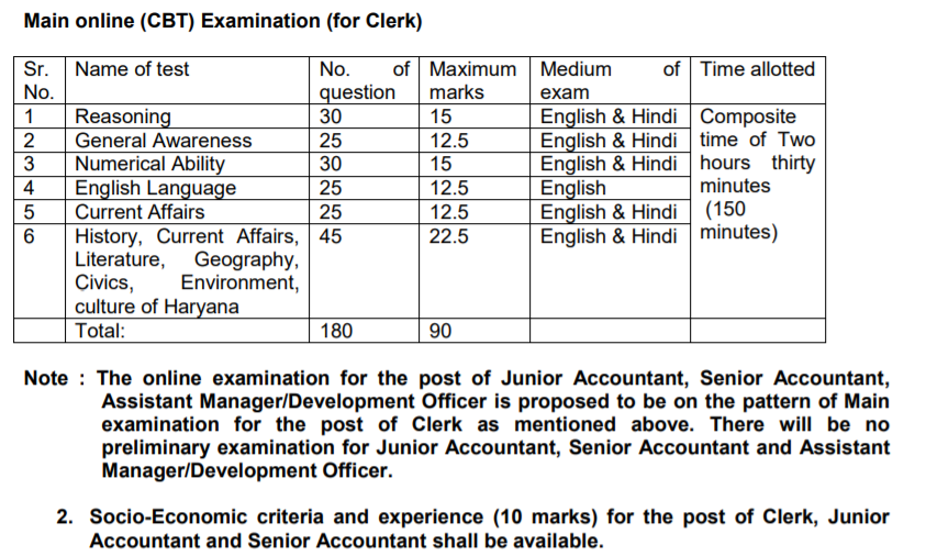 HARCO Bank Previous Papers   Clerk, Jr Accountant Old