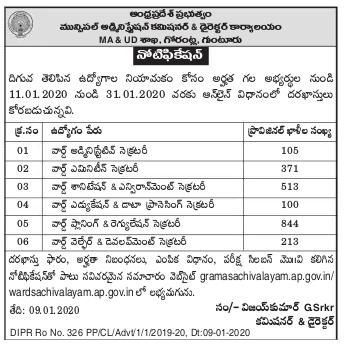 AP Grama Sachivalayam Notification