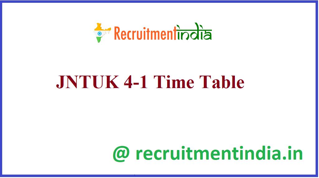 JNTUK 4-1 Time Table