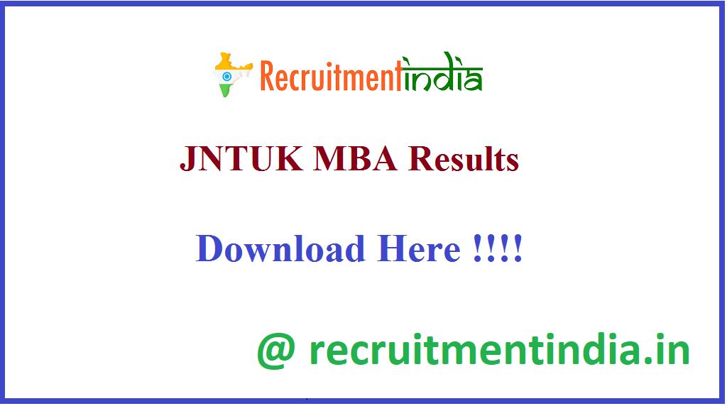 JNTUK MBA Results