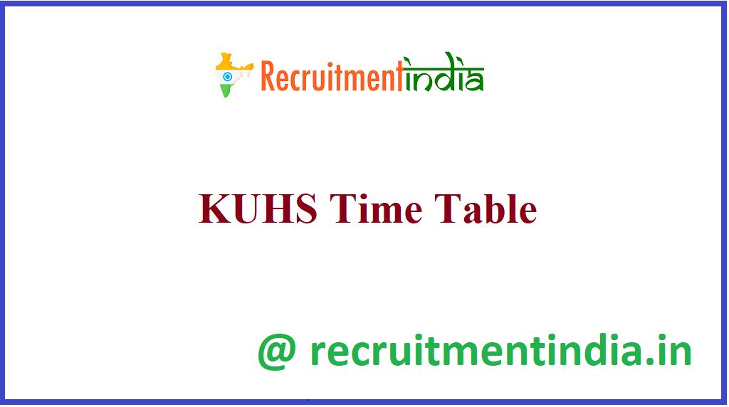 KUHS Time Table